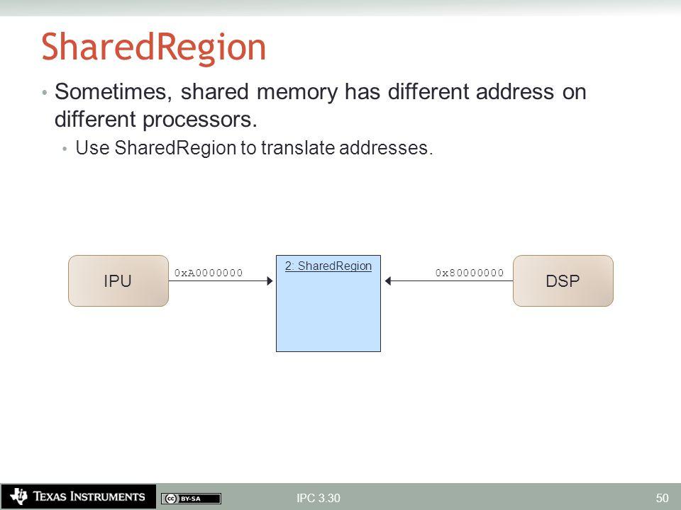 0xA0000000 SharedRegion Sometimes, shared memory has different address on different processors. Use SharedRegion to translate addresses. IPC 3.30 2: S