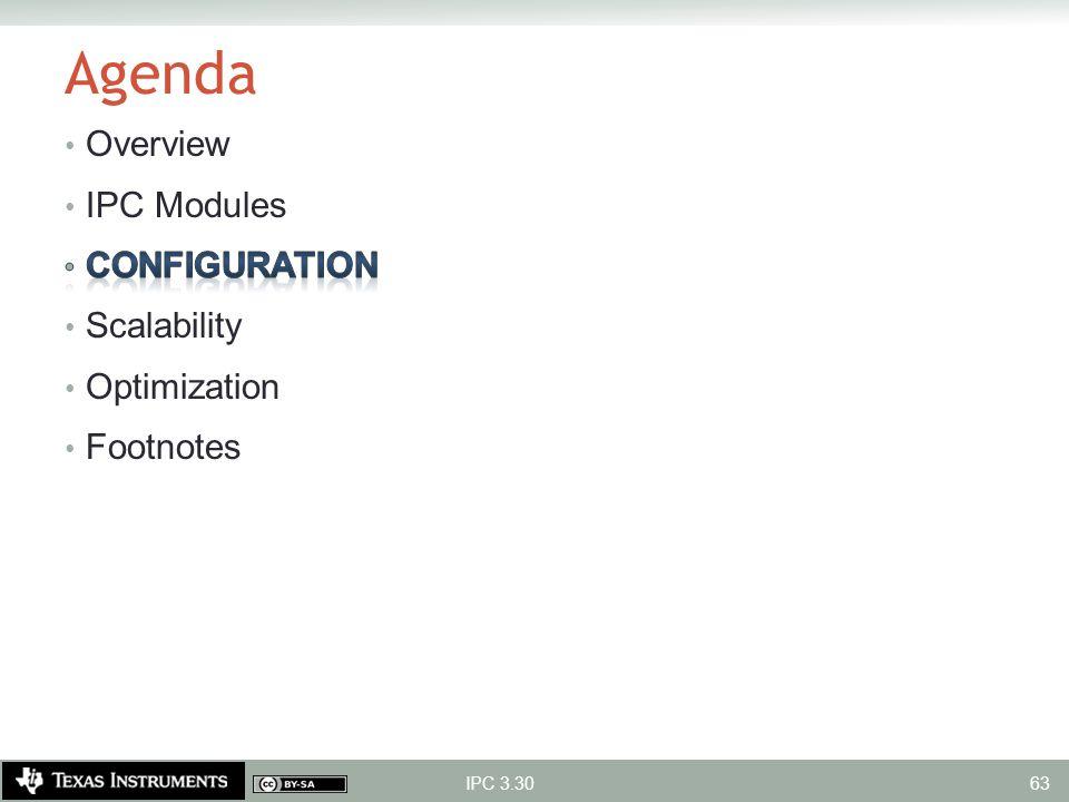 Agenda IPC 3.30 63