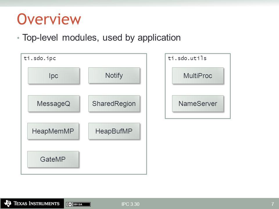 Overview Top-level modules, used by application IPC 3.30 Ipc MessageQ Notify MultiProc SharedRegion GateMP NameServer HeapMemMP HeapBufMP ti.sdo.ipcti