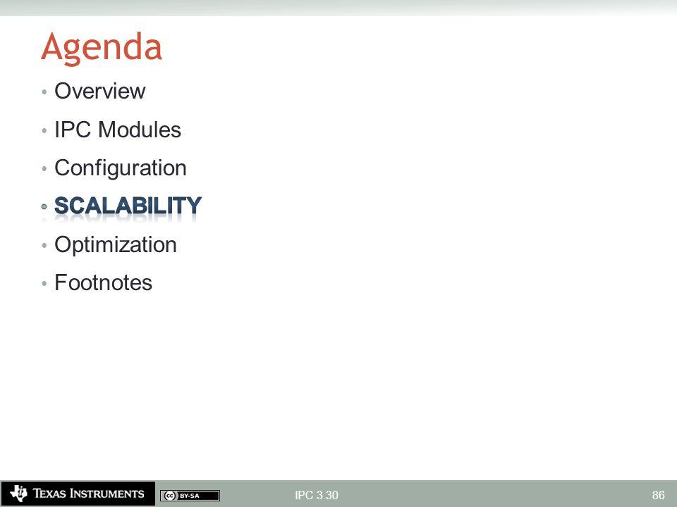 Agenda IPC 3.30 86