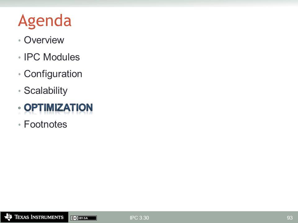 Agenda IPC 3.30 93