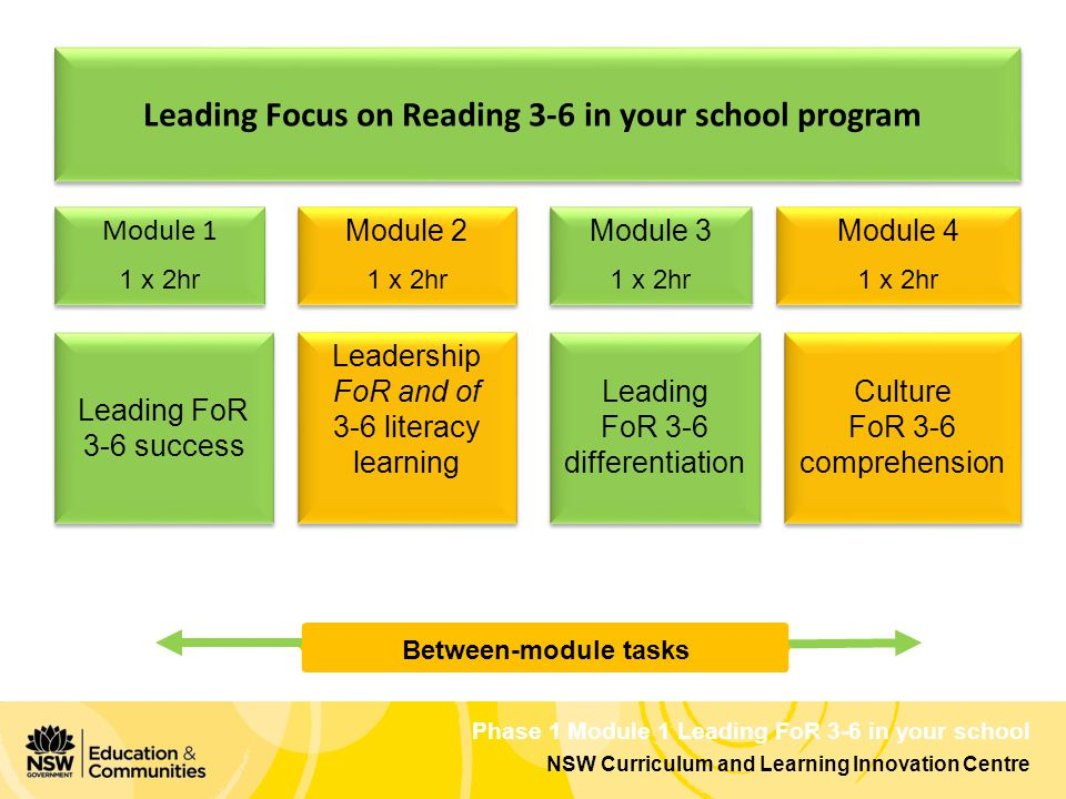 Phase 1 Module 1 Leading FoR 3-6 in your school NSW Curriculum and Learning Innovation Centre Leading Focus on Reading 3-6 in your school program Module 1 1 x 2hr Module 1 1 x 2hr Between-module tasks Module 4 1 x 2hr Module 4 1 x 2hr Module 3 1 x 2hr Module 3 1 x 2hr Module 2 1 x 2hr Module 2 1 x 2hr Leadership FoR and of 3-6 literacy learning Leadership FoR and of 3-6 literacy learning Culture FoR 3-6 comprehension Culture FoR 3-6 comprehension Leading FoR 3-6 differentiation Leading FoR 3-6 differentiation Leading FoR 3-6 success Leading FoR 3-6 success
