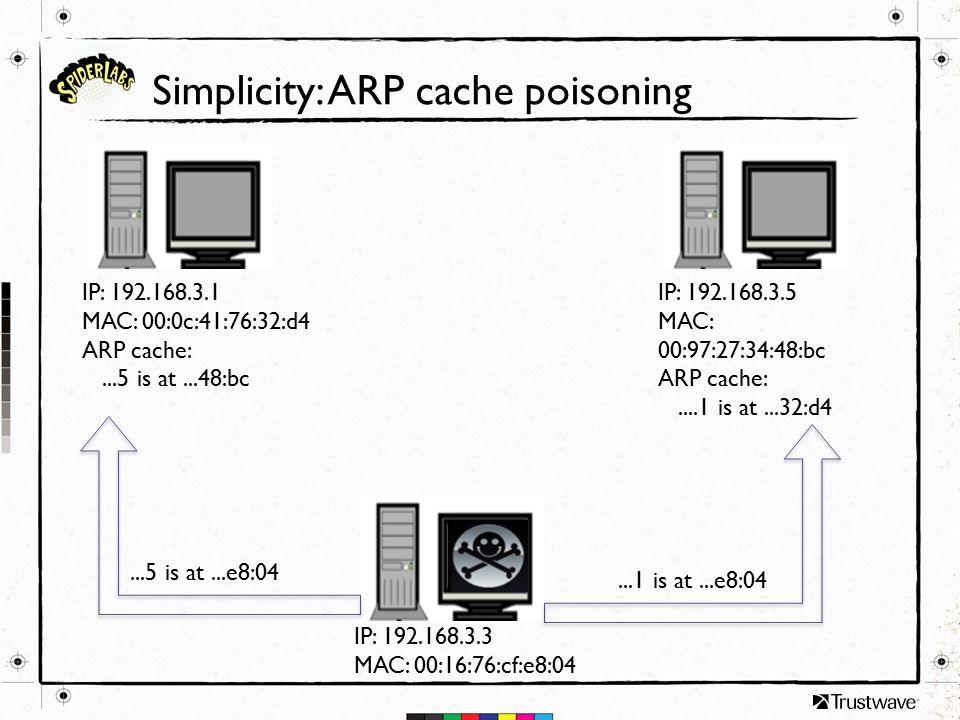 Simplicity: ARP cache poisoning IP: 192.168.3.1 MAC: 00:0c:41:76:32:d4 ARP cache:...5 is at...48:bc IP: 192.168.3.5 MAC: 00:97:27:34:48:bc ARP cache:.