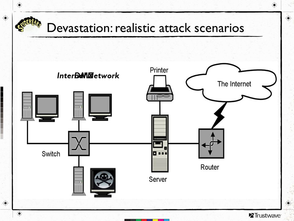 Devastation: realistic attack scenarios DMZInternal Network