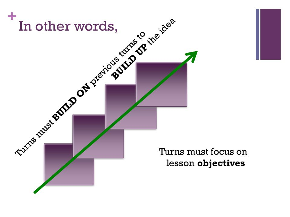 + In other words, Turns must focus on lesson objectives Turns must BUILD ON previous turns to BUILD UP the idea