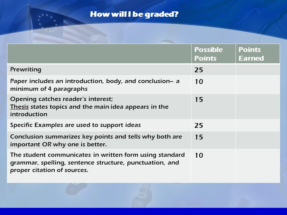 How will I be graded? Possible Points Points Earned Prewriting 25 Paper includes an introduction, body, and conclusion– a minimum of 4 paragraphs 10 O