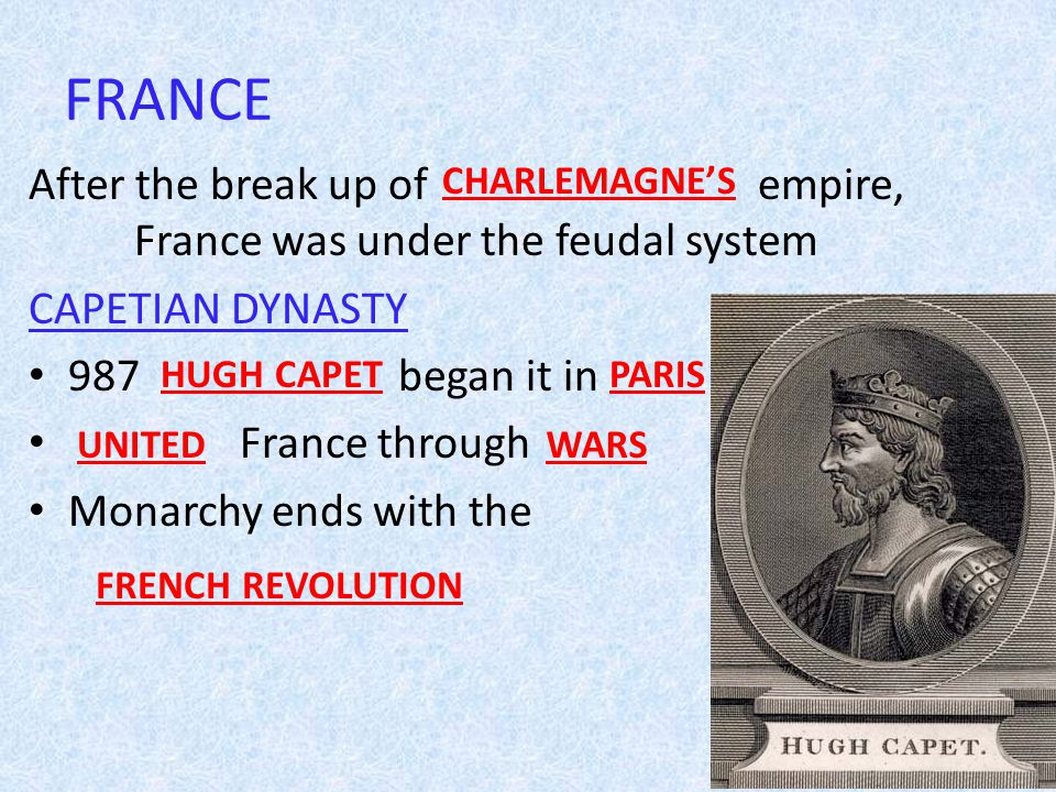 After the break up of empire, France was under the feudal system CAPETIAN DYNASTY 987 began it in France through Monarchy ends with the CHARLEMAGNE'S HUGH CAPETPARIS UNITEDWARS FRENCH REVOLUTION