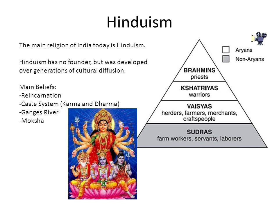 Hinduism The main religion of India today is Hinduism.