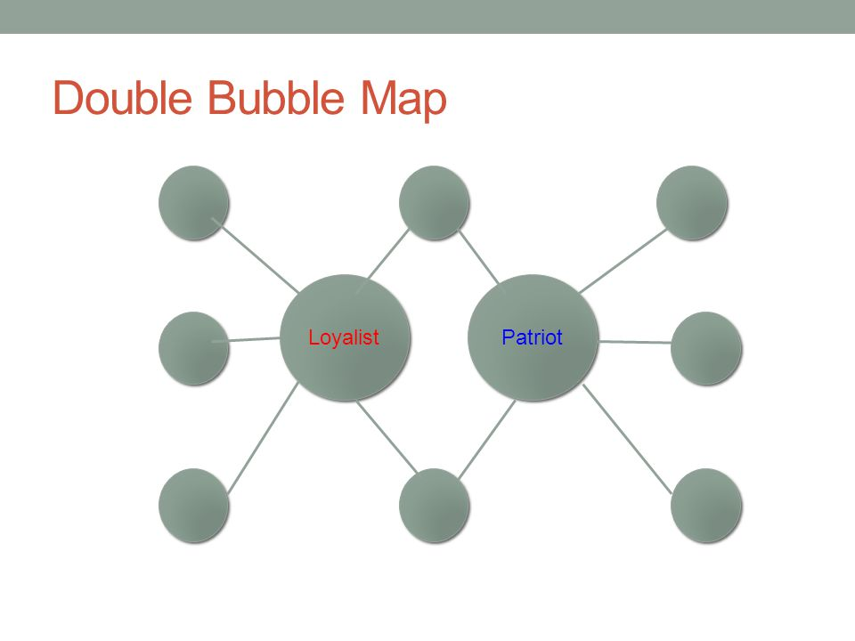 Double Bubble Map Loyalist Patriot