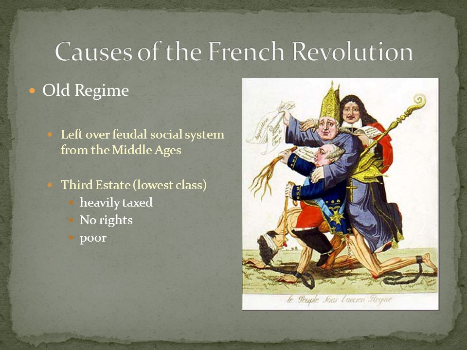 Old Regime Left over feudal social system from the Middle Ages Third Estate (lowest class) heavily taxed No rights poor