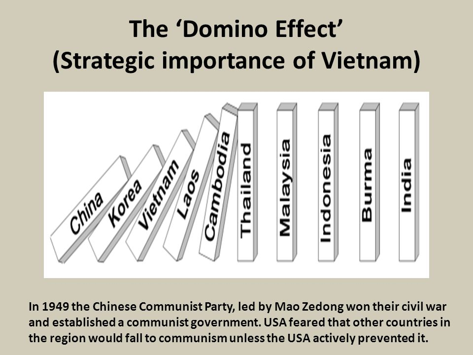 The 'Domino Effect' (Strategic importance of Vietnam) In 1949 the Chinese Communist Party, led by Mao Zedong won their civil war and established a com