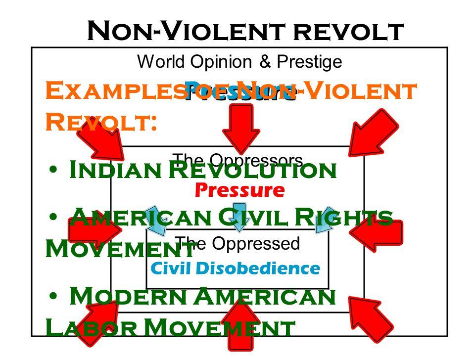 World Opinion & Prestige Non-Violent revolt The Oppressors The Oppressed Pressure Civil Disobedience Examples of Non-Violent Revolt: Indian Revolution