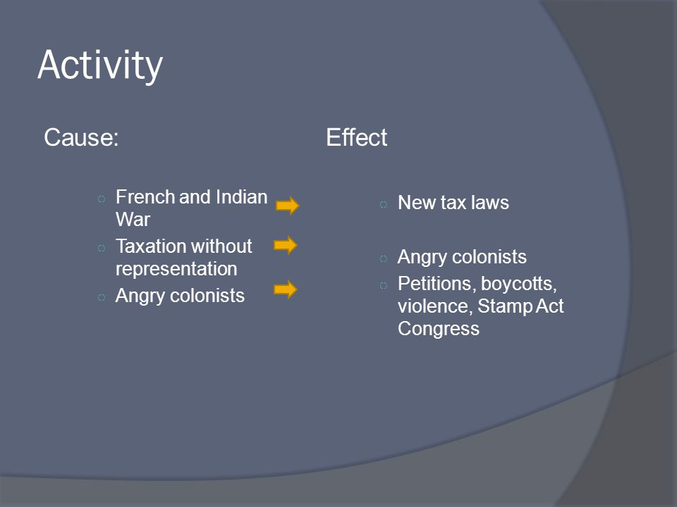 Activity Cause: ○ French and Indian War ○ Taxation without representation ○ Angry colonists Effect ○ New tax laws ○ Angry colonists ○ Petitions, boycotts, violence, Stamp Act Congress