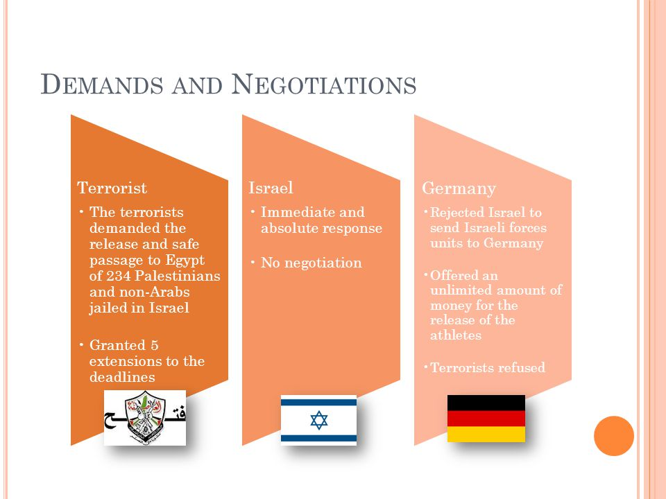 D EMANDS AND N EGOTIATIONS Terrorist The terrorists demanded the release and safe passage to Egypt of 234 Palestinians and non-Arabs jailed in Israel Granted 5 extensions to the deadlines Israel Immediate and absolute response No negotiation Germany Rejected Israel to send Israeli forces units to Germany Offered an unlimited amount of money for the release of the athletes Terrorists refused