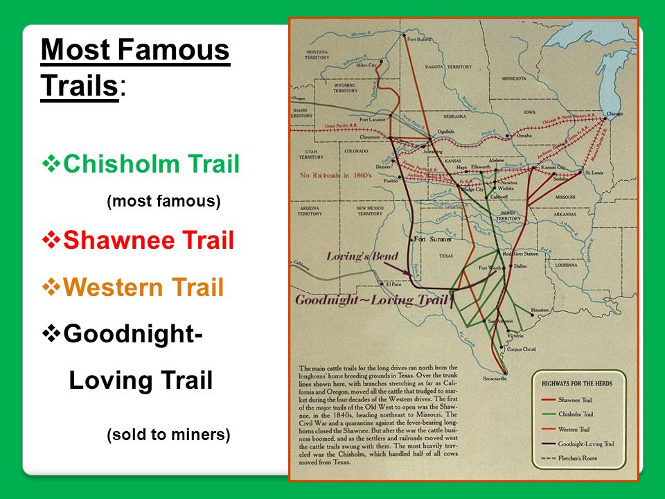 Most Famous Trails:  Chisholm Trail (most famous)  Shawnee Trail  Western Trail  Goodnight- Loving Trail (sold to miners) Handout – Trails & Posit
