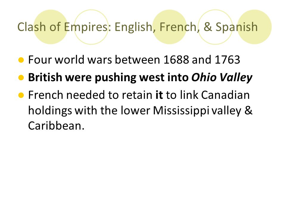Clash of Empires: English, French, & Spanish ●Four world wars between 1688 and 1763 ●British were pushing west into Ohio Valley ●French needed to reta