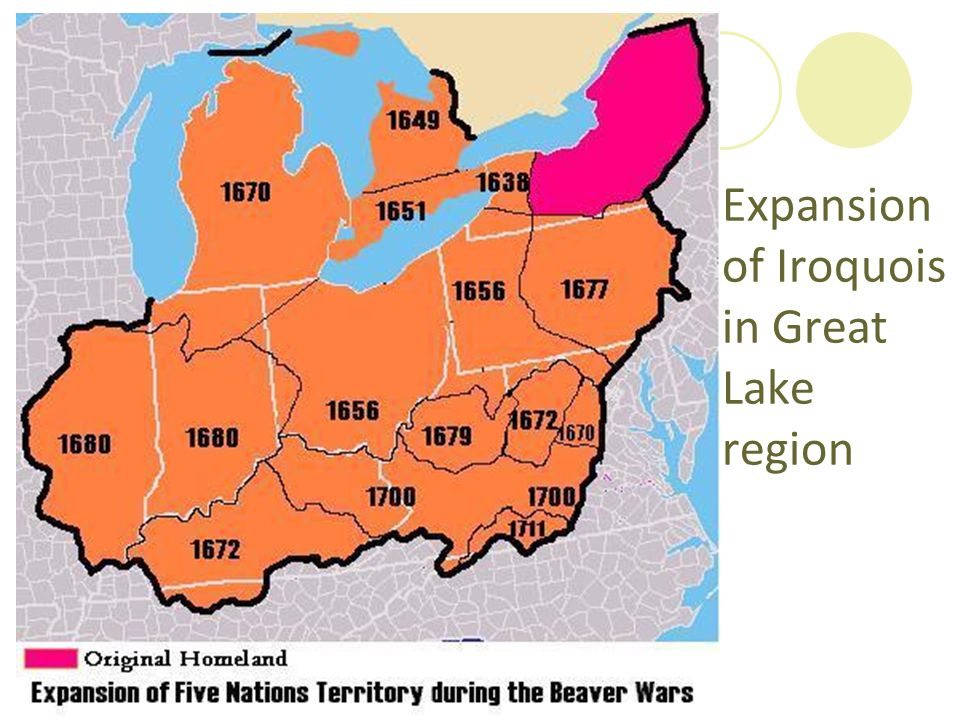 Expansion of Iroquois in Great Lake region