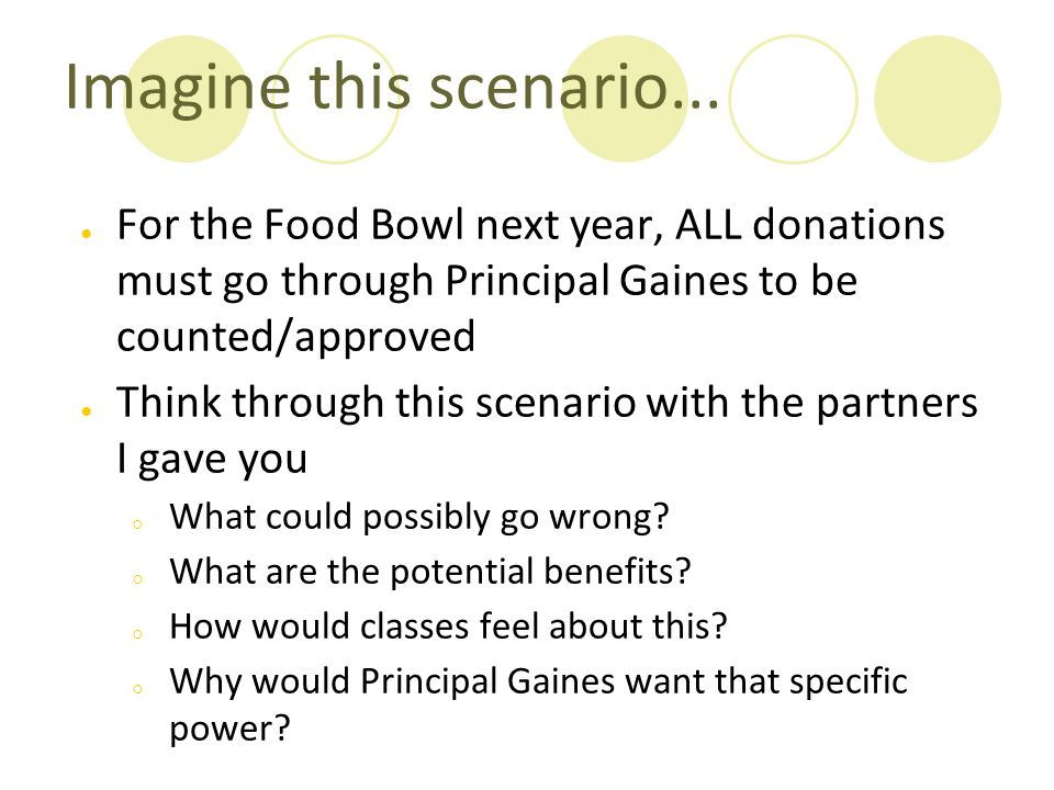 Imagine this scenario... ● For the Food Bowl next year, ALL donations must go through Principal Gaines to be counted/approved ● Think through this sce