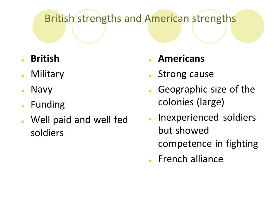 British strengths and American strengths ● British ● Military ● Navy ● Funding ● Well paid and well fed soldiers ● Americans ● Strong cause ● Geograph