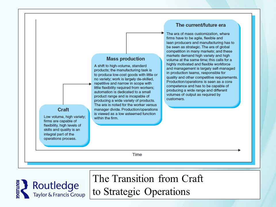 The Transition from Craft to Strategic Operations