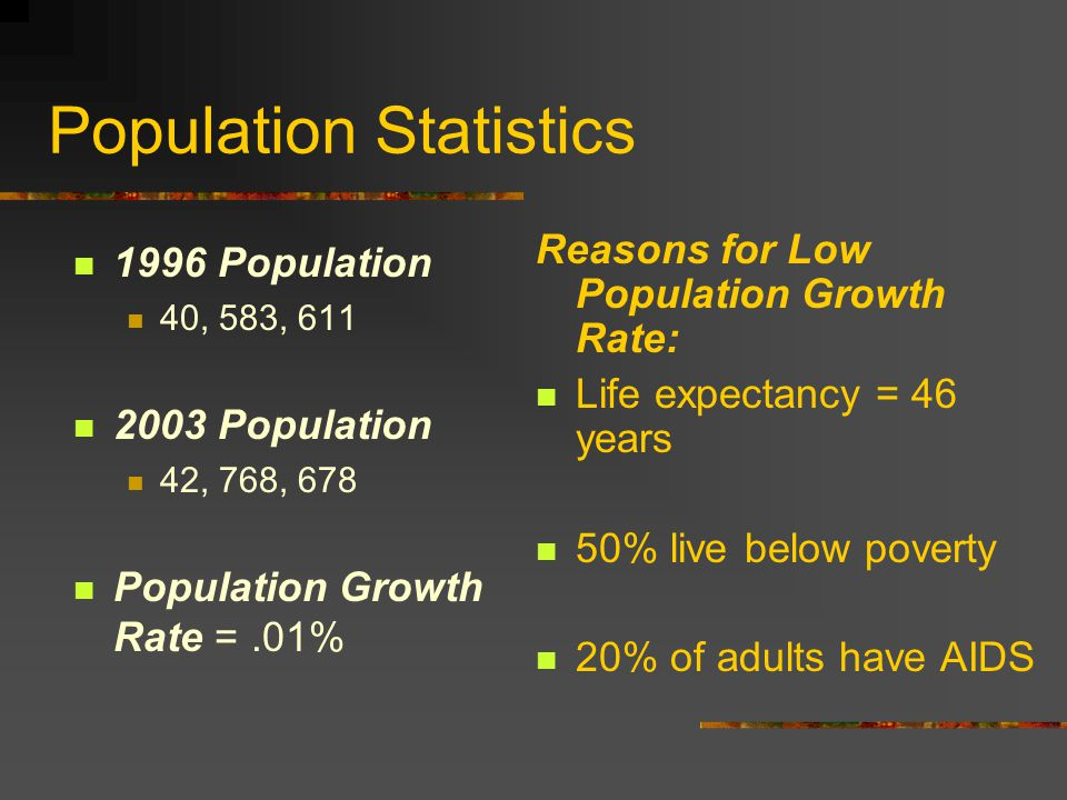 Population Statistics 1996 Population 40, 583, 611 2003 Population 42, 768, 678 Population Growth Rate =.01% Reasons for Low Population Growth Rate: L