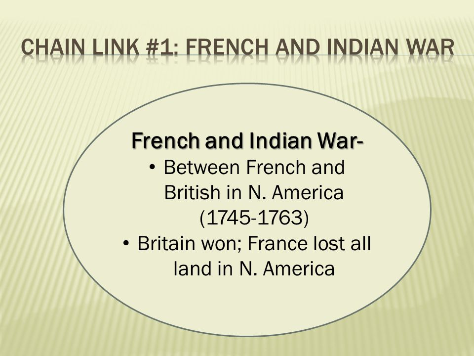 French and Indian War- Between French and British in N.