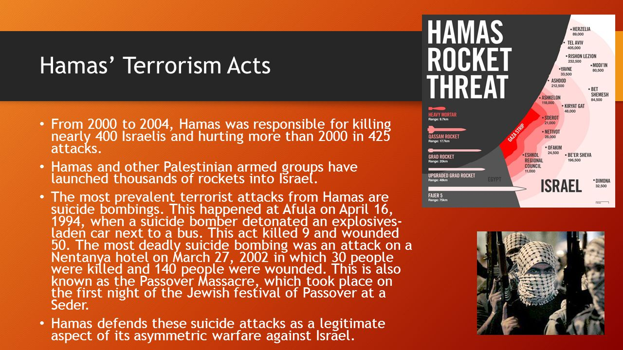 Hamas' Terrorism Acts From 2000 to 2004, Hamas was responsible for killing nearly 400 Israelis and hurting more than 2000 in 425 attacks. Hamas and ot
