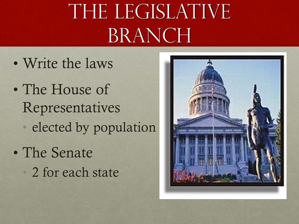 The Legislative Branch Write the lawsWrite the laws The House of RepresentativesThe House of Representatives elected by populationelected by population The SenateThe Senate 2 for each state2 for each state