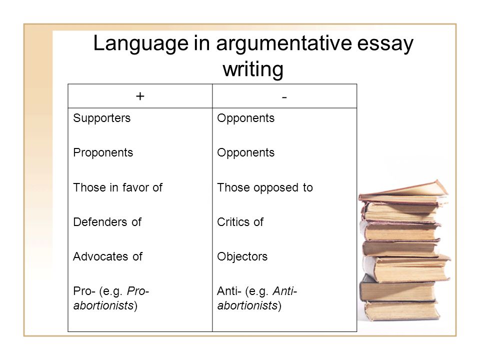 Language in argumentative essay writing +- Supporters Proponents Those in favor of Defenders of Advocates of Pro- (e.g. Pro- abortionists) Opponents T