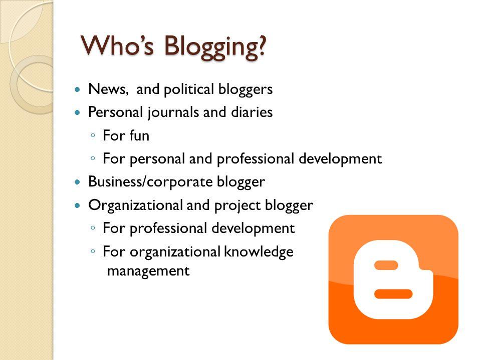 Who's Blogging.