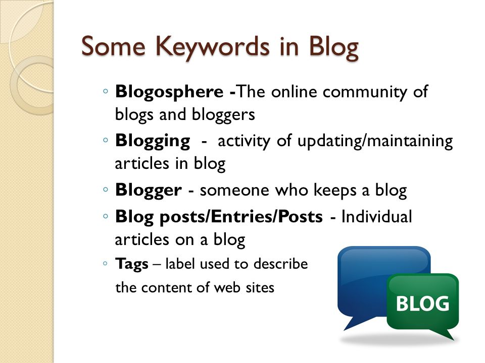 Posts/Entries Title of Blog Anatomy of Blog Search Recent Posts Tags Author Info