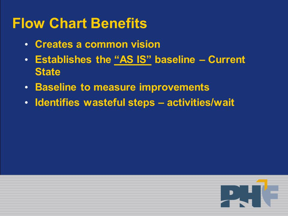 Flow Chart Benefits Creates a common vision Establishes the AS IS baseline – Current State Baseline to measure improvements Identifies wasteful steps – activities/wait