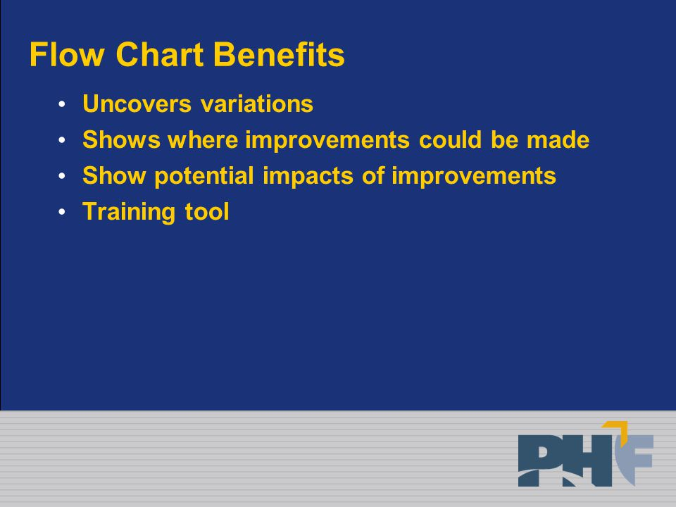 Flow Chart Benefits Uncovers variations Shows where improvements could be made Show potential impacts of improvements Training tool