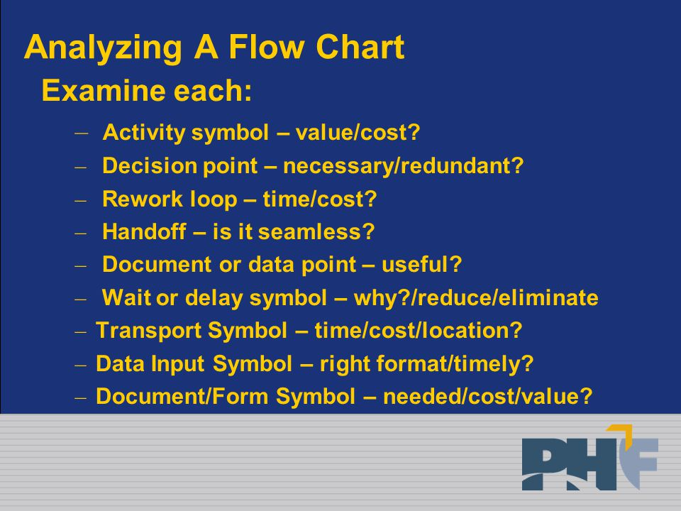 Analyzing A Flow Chart Examine each: – Activity symbol – value/cost.