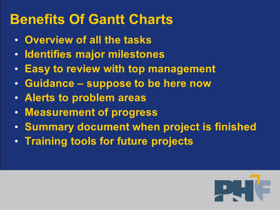 Benefits Of Gantt Charts Overview of all the tasks Identifies major milestones Easy to review with top management Guidance – suppose to be here now Alerts to problem areas Measurement of progress Summary document when project is finished Training tools for future projects
