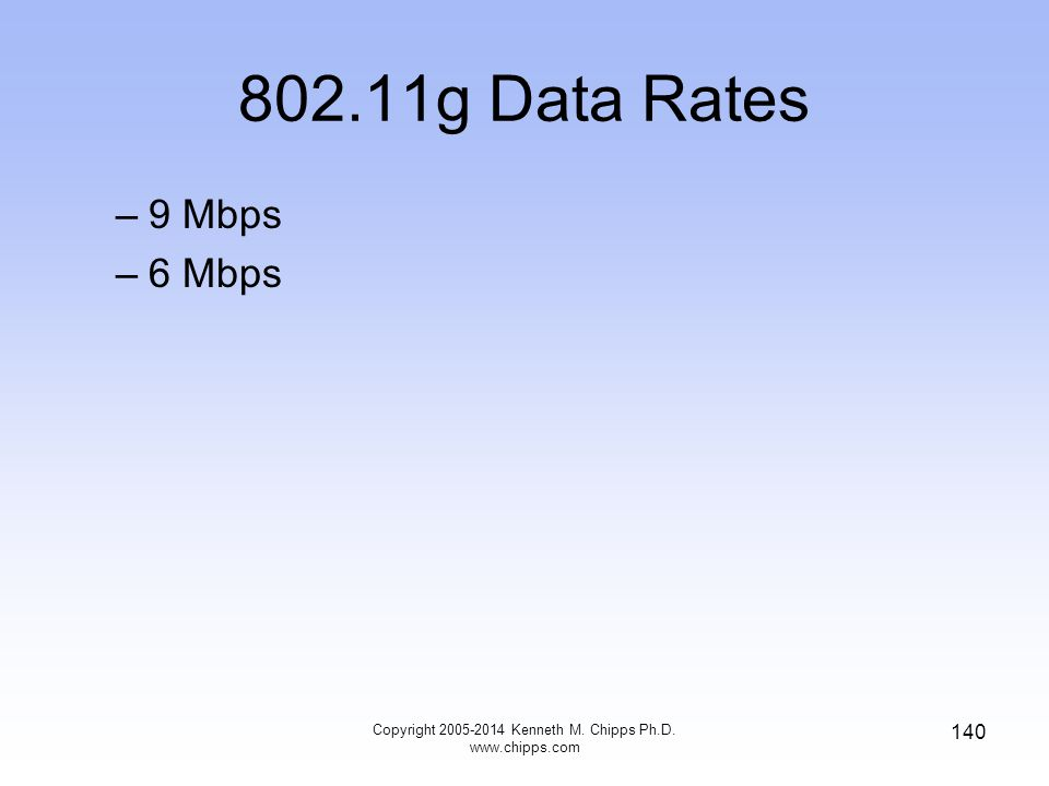 802.11g Data Rates –9 Mbps –6 Mbps Copyright 2005-2014 Kenneth M. Chipps Ph.D. www.chipps.com 140
