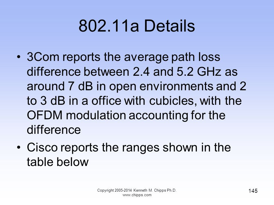 802.11a Details 3Com reports the average path loss difference between 2.4 and 5.2 GHz as around 7 dB in open environments and 2 to 3 dB in a office with cubicles, with the OFDM modulation accounting for the difference Cisco reports the ranges shown in the table below Copyright 2005-2014 Kenneth M.