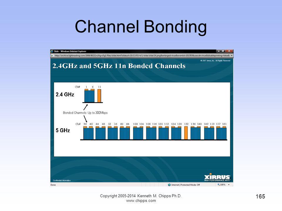 Channel Bonding Copyright 2005-2014 Kenneth M. Chipps Ph.D. www.chipps.com 165