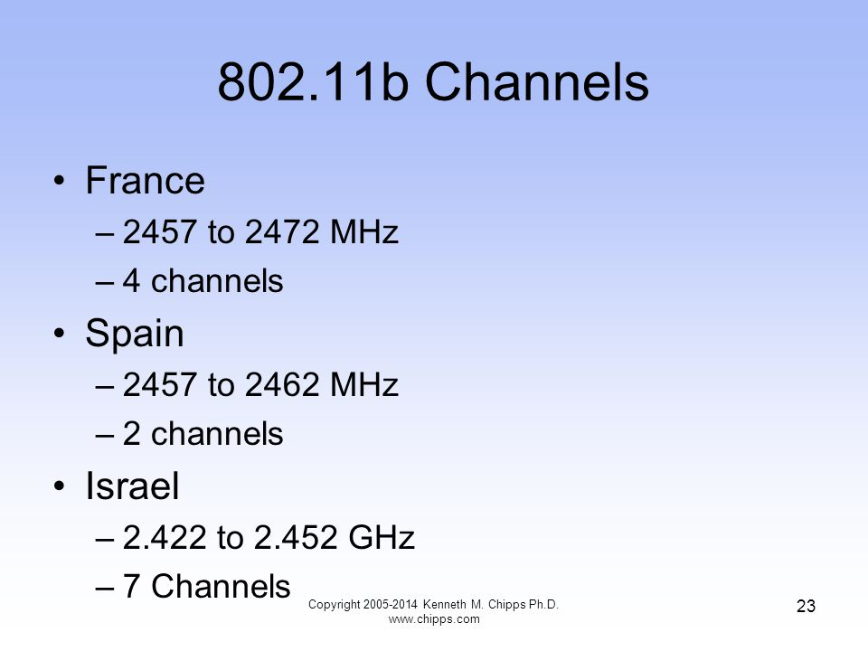 802.11b Channels France –2457 to 2472 MHz –4 channels Spain –2457 to 2462 MHz –2 channels Israel –2.422 to 2.452 GHz –7 Channels 23 Copyright 2005-2014 Kenneth M.