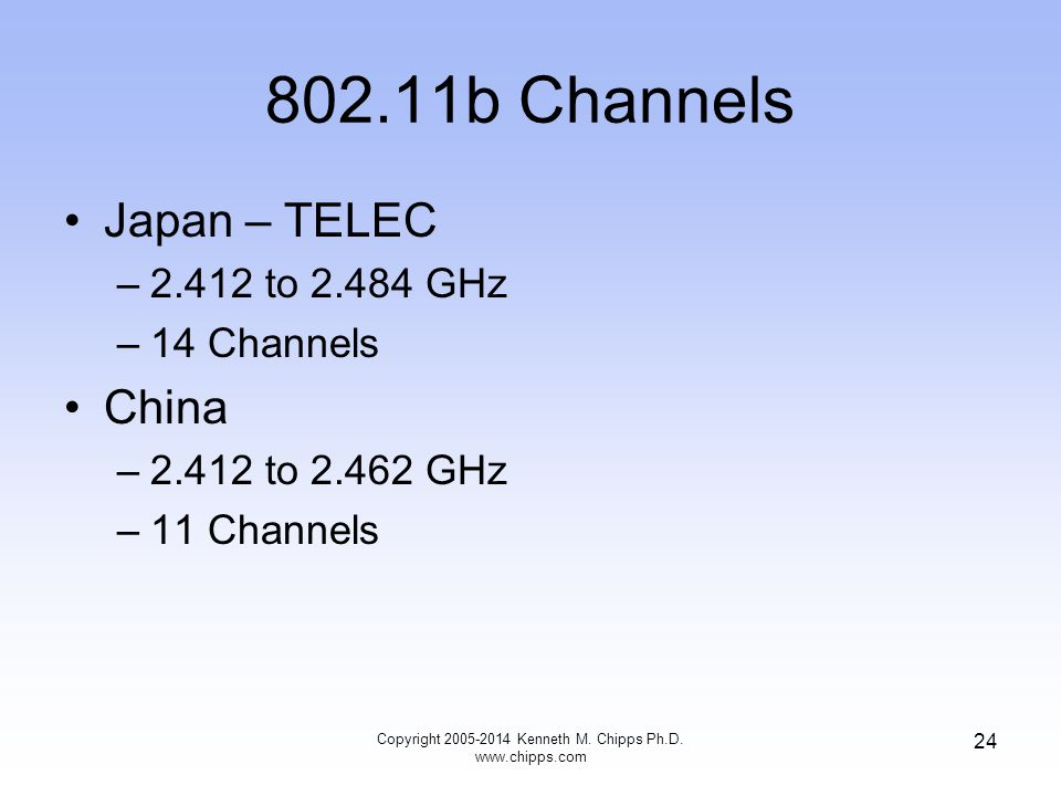 802.11b Channels Japan – TELEC –2.412 to 2.484 GHz –14 Channels China –2.412 to 2.462 GHz –11 Channels Copyright 2005-2014 Kenneth M.