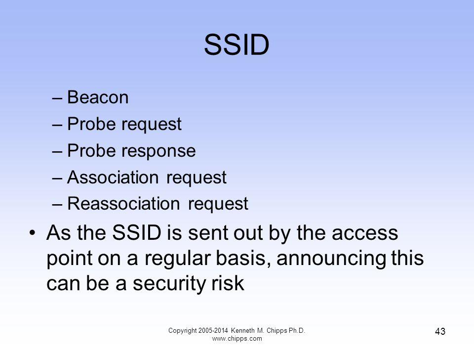 SSID –Beacon –Probe request –Probe response –Association request –Reassociation request As the SSID is sent out by the access point on a regular basis, announcing this can be a security risk Copyright 2005-2014 Kenneth M.