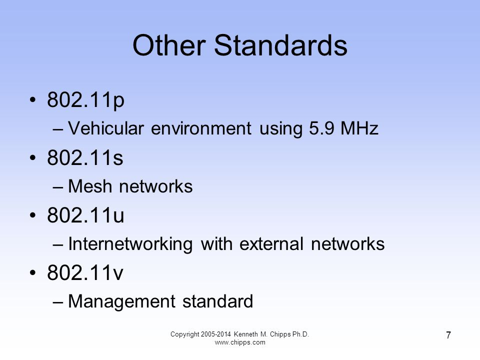 Other Standards 802.11p –Vehicular environment using 5.9 MHz 802.11s –Mesh networks 802.11u –Internetworking with external networks 802.11v –Management standard Copyright 2005-2014 Kenneth M.