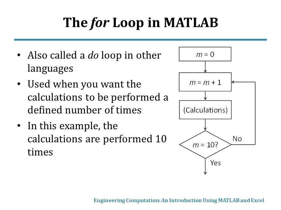 The for Loop in MATLAB In MATLAB, a for loop begins with the statement indicating how many times the statements in the loop will be executed A counter is defined within this statement Examples: for k = 1:100 (counter = k, the loop will be executed 100 times) for i = 1:2:7 (counter = i, the counter will be incremented by a value of 2 each time until its value reaches 7.
