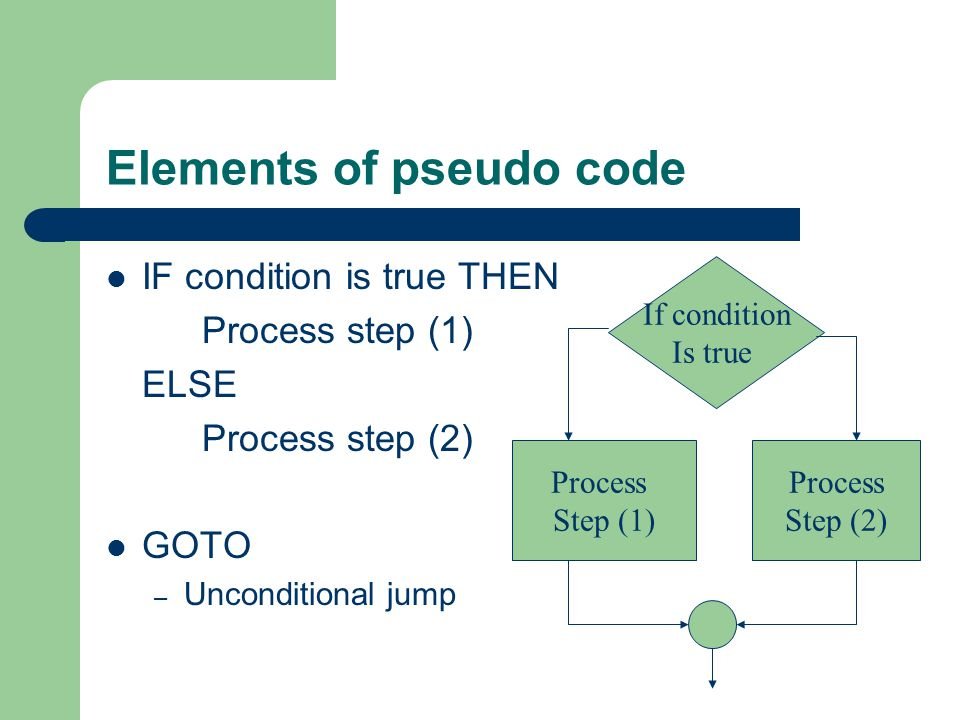 Elements of pseudo code IF condition is true THEN Process step (1) ELSE Process step (2) GOTO – Unconditional jump If condition Is true Process Step (1) Process Step (2)