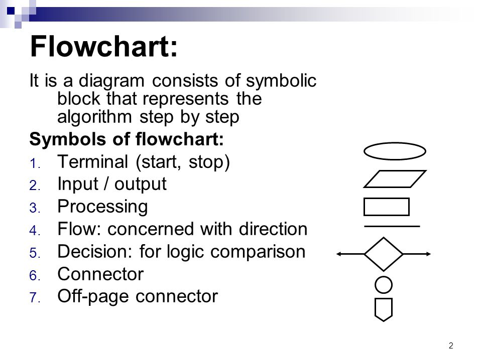 2 Flowchart: It is a diagram consists of symbolic block that represents the algorithm step by step Symbols of flowchart: 1. Terminal (start, stop) 2.