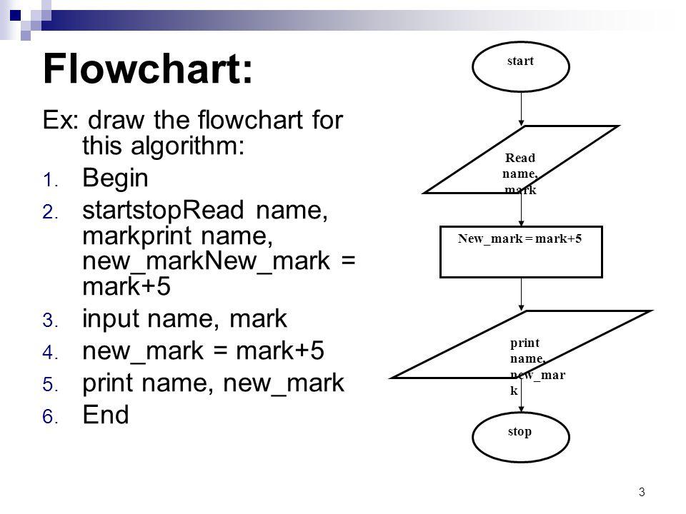 3 Flowchart: Ex: draw the flowchart for this algorithm: 1. Begin 2. startstopRead name, markprint name, new_markNew_mark = mark+5 3. input name, mark