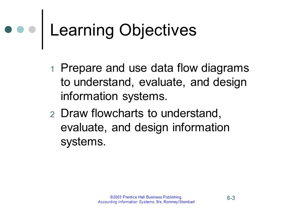 ©2003 Prentice Hall Business Publishing, Accounting Information Systems, 9/e, Romney/Steinbart 6-24 Data Flow Diagrams When these data are processed, the system produces...