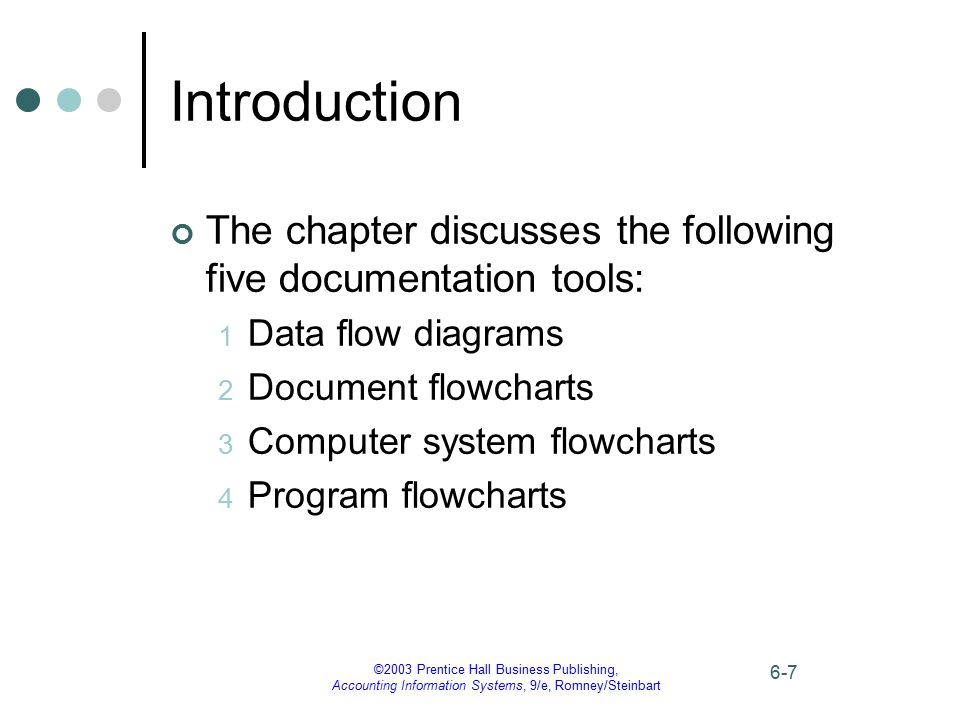 ©2003 Prentice Hall Business Publishing, Accounting Information Systems, 9/e, Romney/Steinbart 6-38 What are Program Flowcharts.