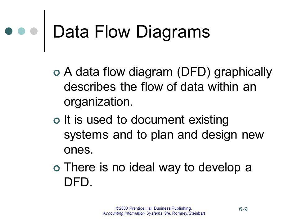©2003 Prentice Hall Business Publishing, Accounting Information Systems, 9/e, Romney/Steinbart 6-10 Data Flow Diagrams A data flow diagram (DFD) is composed of the following four basic elements: 1 Data sources and destinations 2 Data flows 3 Transformation processes 4 Data stores