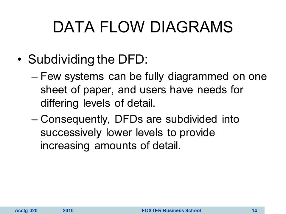 Acctg 320 2010 FOSTER Business School 15 DATA FLOW DIAGRAMS The highest level of DFD is called a context diagram.
